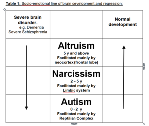 Concept, Diagnostic Criteria and Classification of Autistic Disorders.PNG
